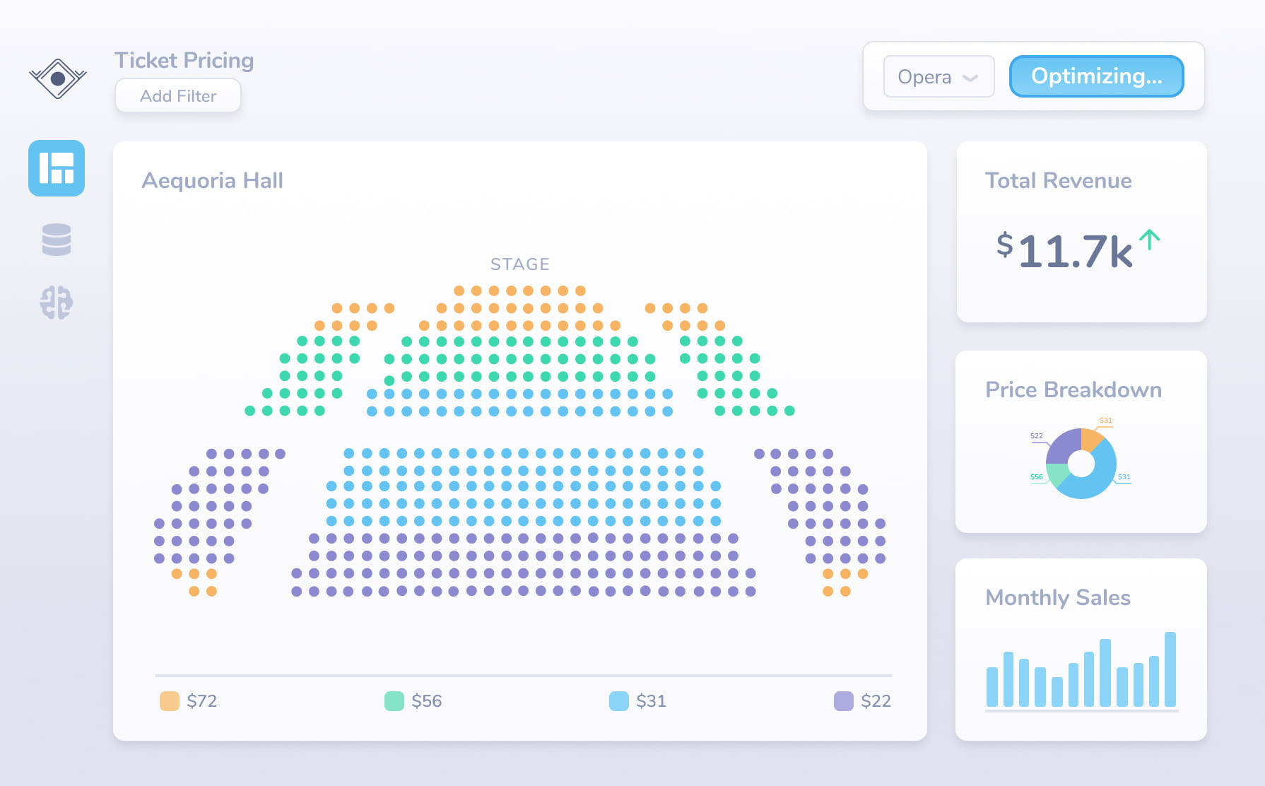 A dashboard optimizing ticket pricing in our AI platform, DeepSea