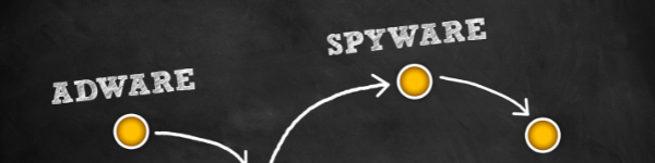 types of malware image