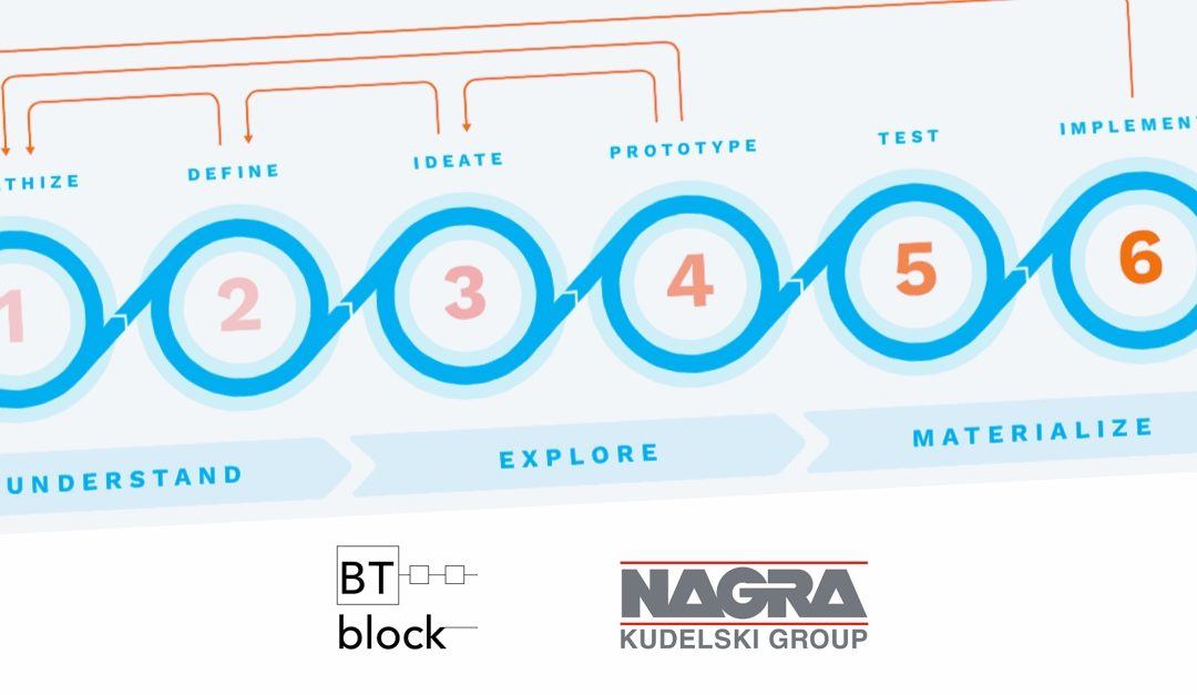 Kudelski IoT and BTBlock to help companies  deliver IoT projects to market faster