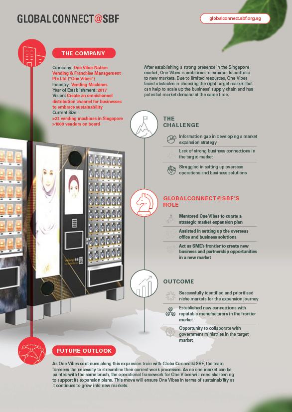 Vending machines transcending borders