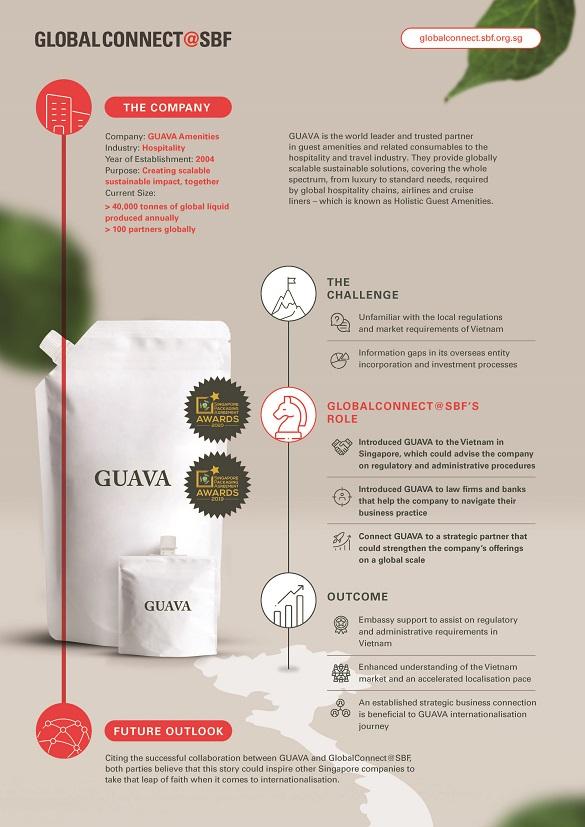 GUAVA Amenities: Bridging the Gap of Hospitality and Internationalisation