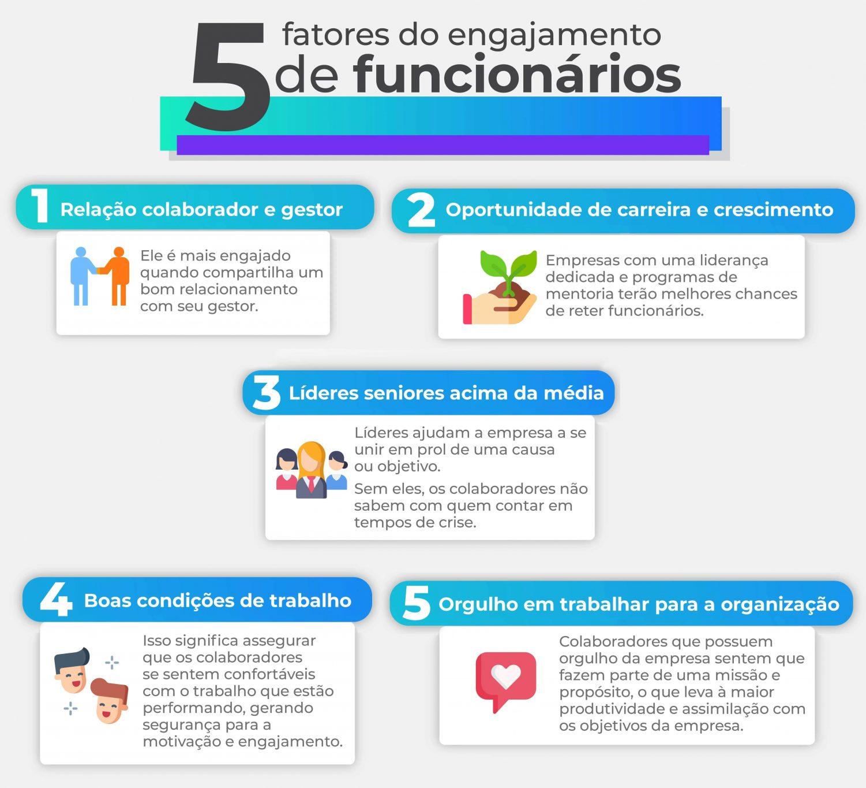 5 fatores do engajamento de funcionarios