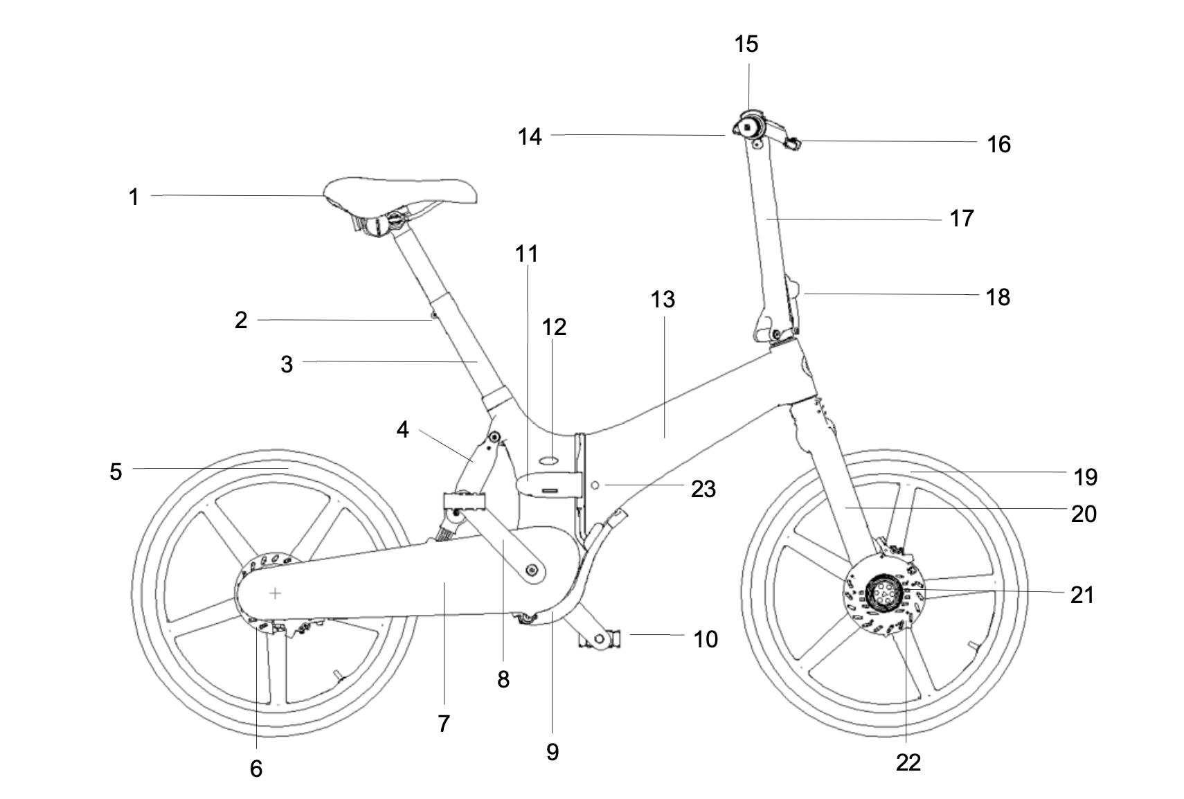 diagnostic Gocycle
