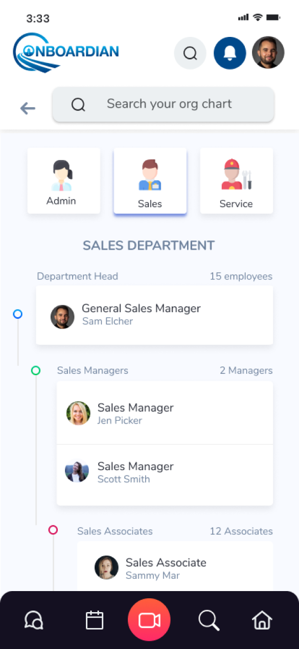Screenshot of onboardians organization chart within their mobile platform application. It sits to the left of the title Operate an efficient and connected dealership that has a description below it that reads Onboardian combines company training, communication, recognition, org chart, calendar, and more, to help foster a winning culture-while also centralizing operations and reducing information silos.