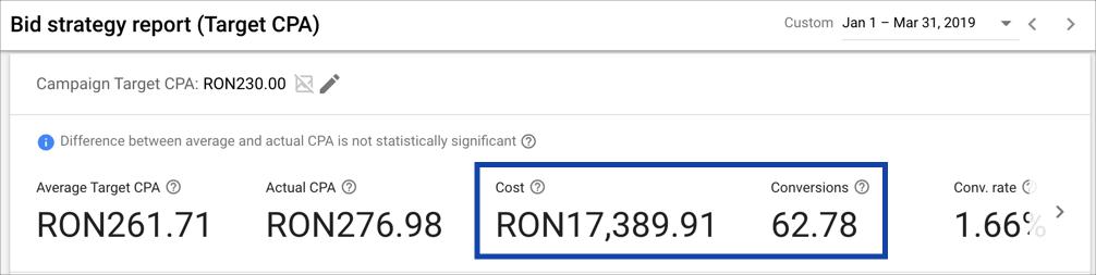 Promovare Google Ads Maximize 8-Setare-Target-CPA