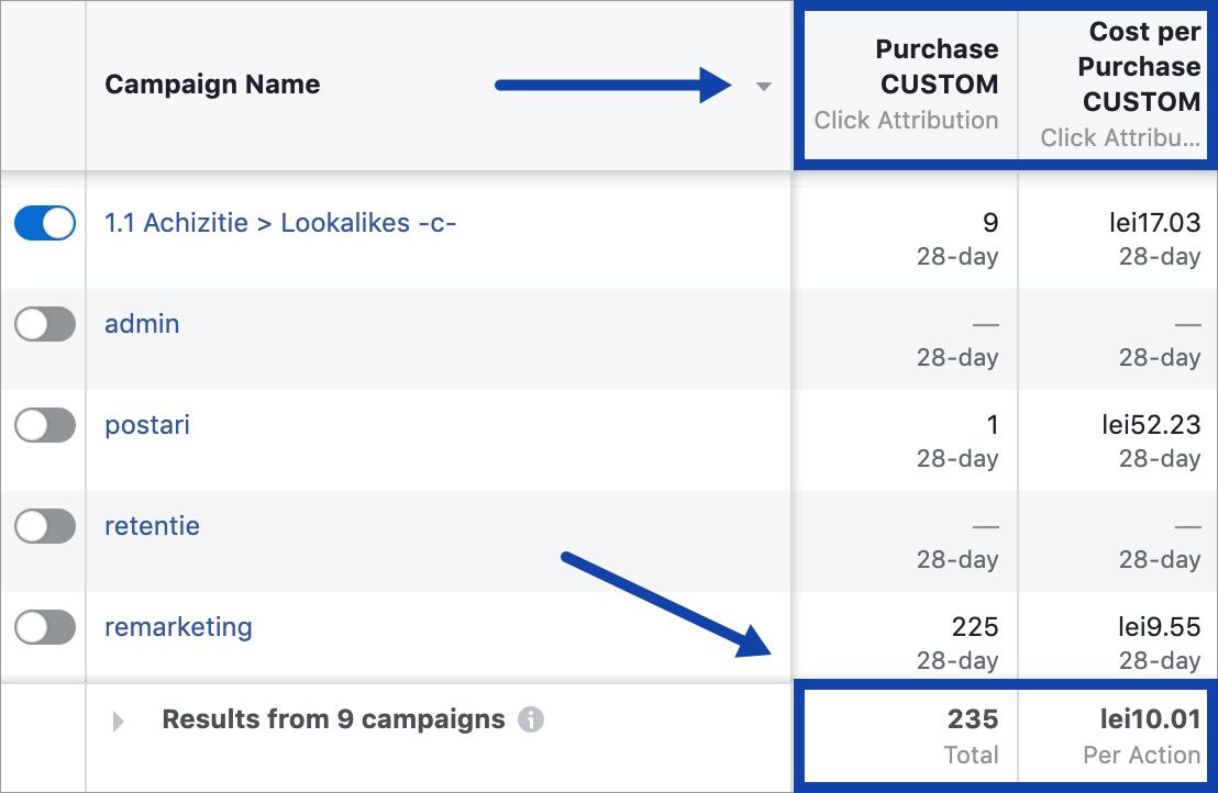 Campanii Facebook Ads 1-cont-luna-anterioara