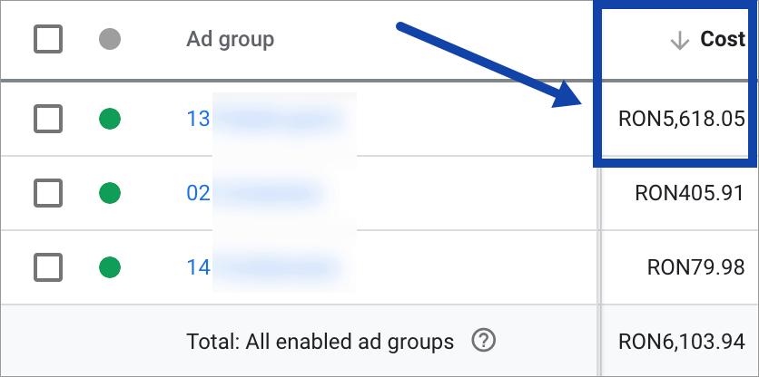 Promovare Google Ads Maximize 7-distributie-costuri-pe-ad-groupuri
