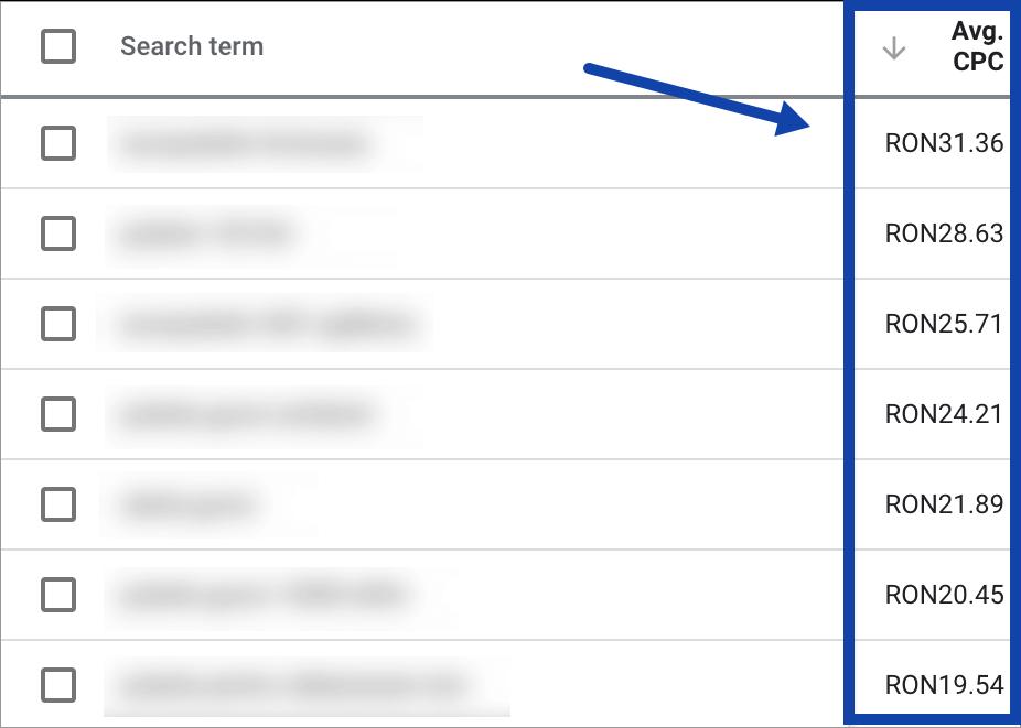 Promovare Google Ads Maximize 10-cost-pe-clic-1