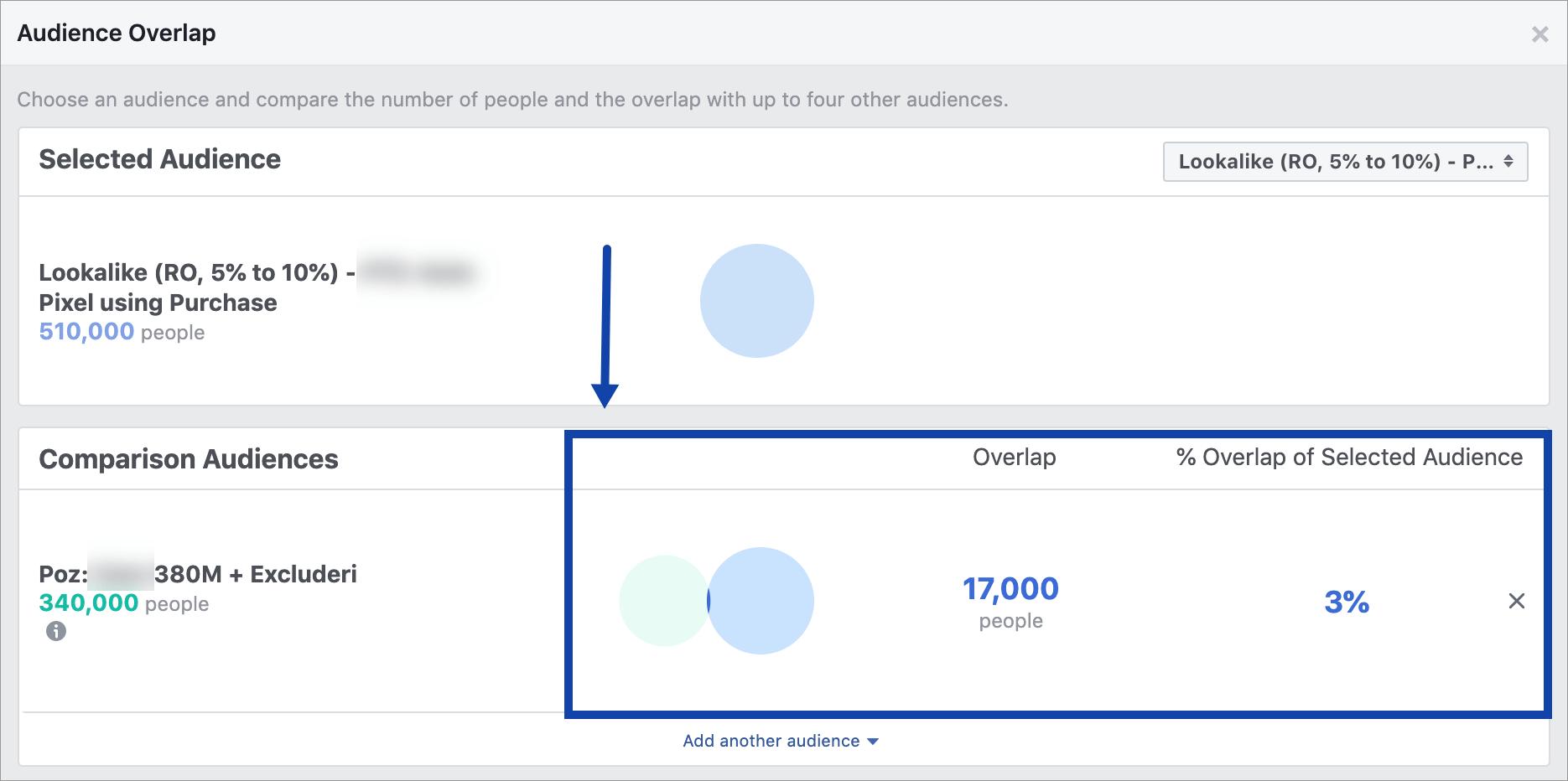Agentia Maximize Promovare Facebook Ads 4-audience-overlap