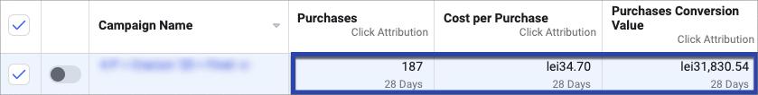 Facebook Ads cont maximize 11 anunturi de Black Friday optimizate