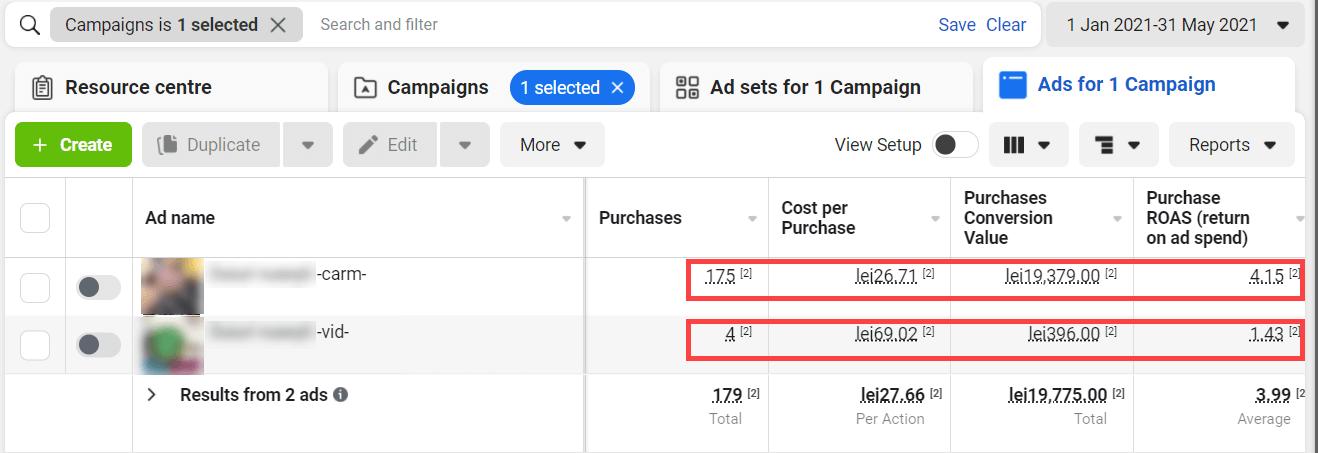 Agentia de marketing Maximize 3 Exemplu tipuri de anunt