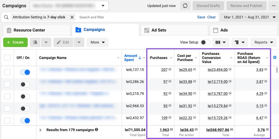 Agentie Marketing Online Maximize Rezultate Facebook Ads  2