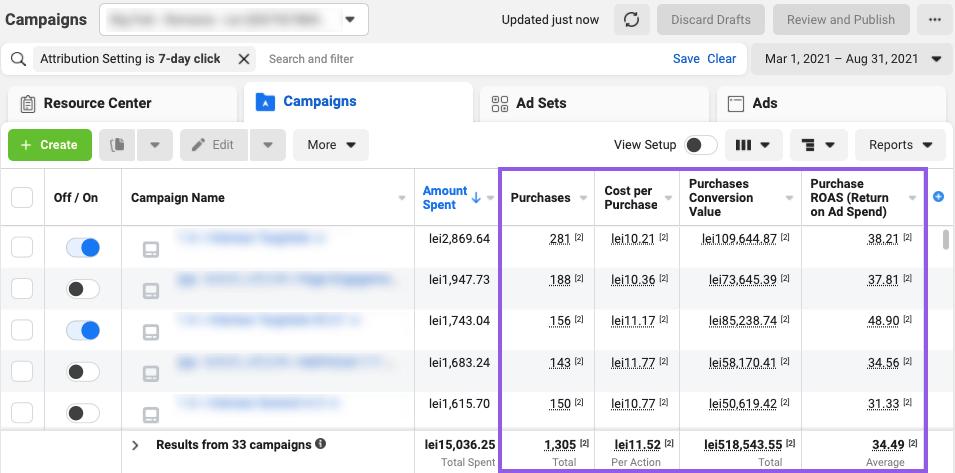 Agentie Marketing Online Maximize Rezultate Facebook Ads  3
