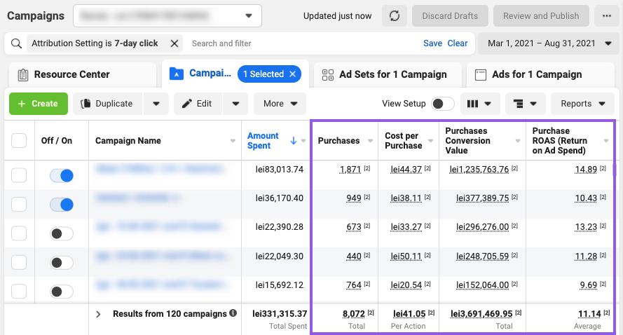 Agentie Marketing Online Maximize Rezultate Facebook Ads  4