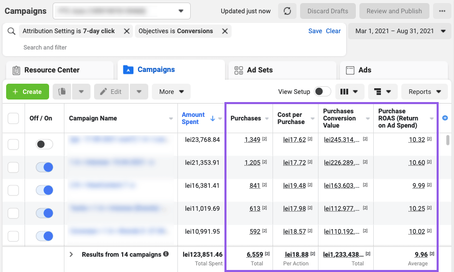 Agentie Marketing Online Maximize Rezultate Facebook Ads  5