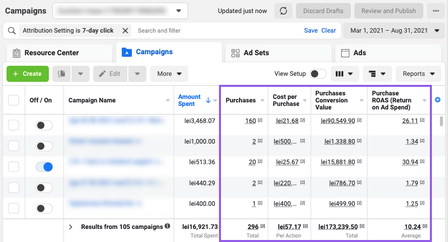 Agentie Marketing Online Maximize Rezultate Facebook Ads  7