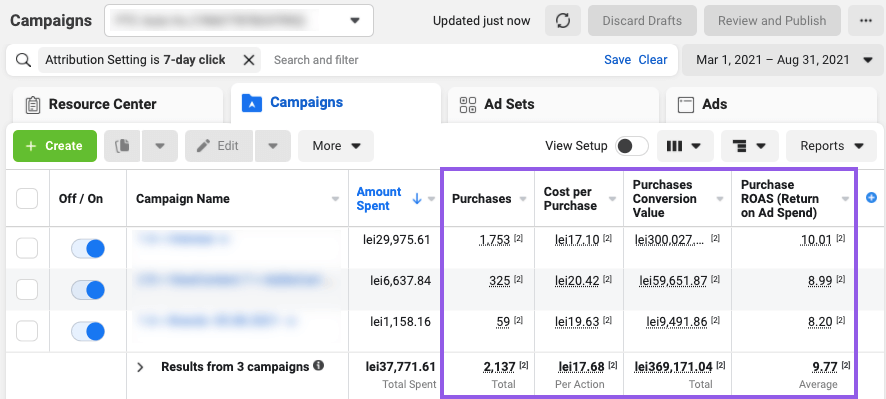 Agentie Marketing Online Maximize Rezultate Facebook Ads  10