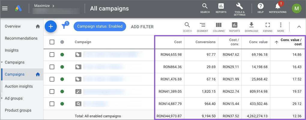 Agentie Marketing Online Maximize Rezultate Google ads 2