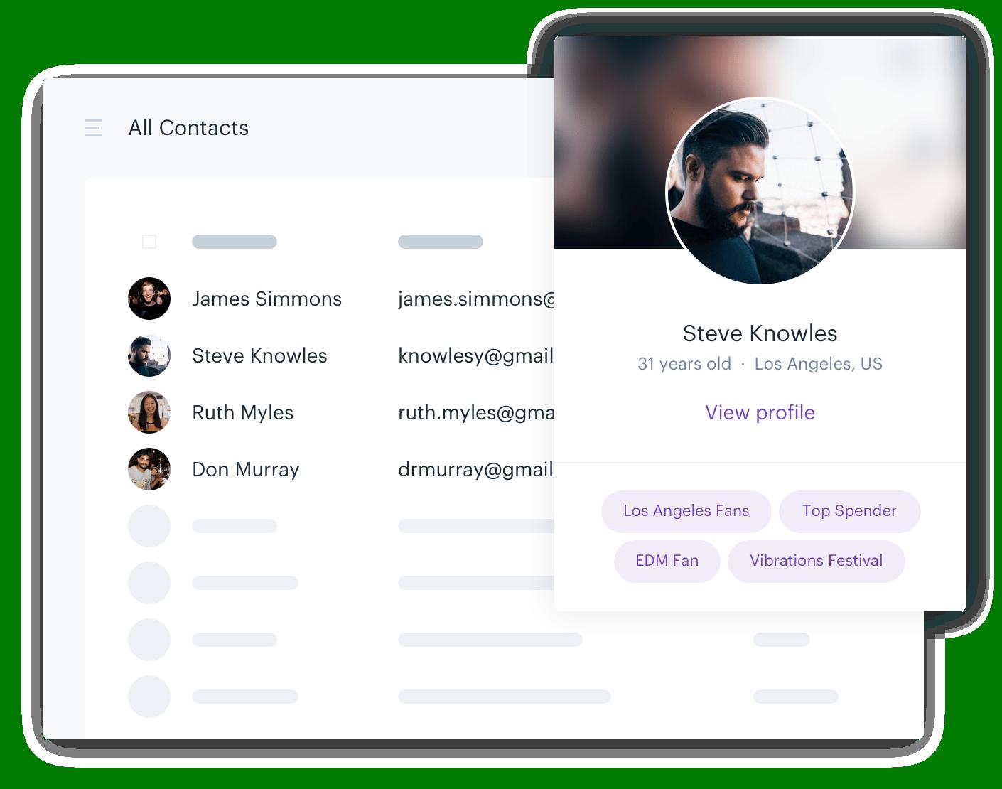 Customer profiles on the Audience Republic platform