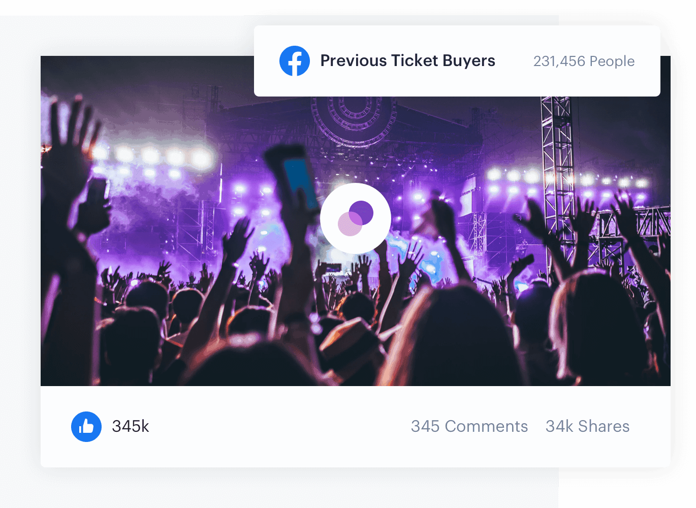 Automatically sync your contacts to Facebook Custom Audiences using Audience Republic