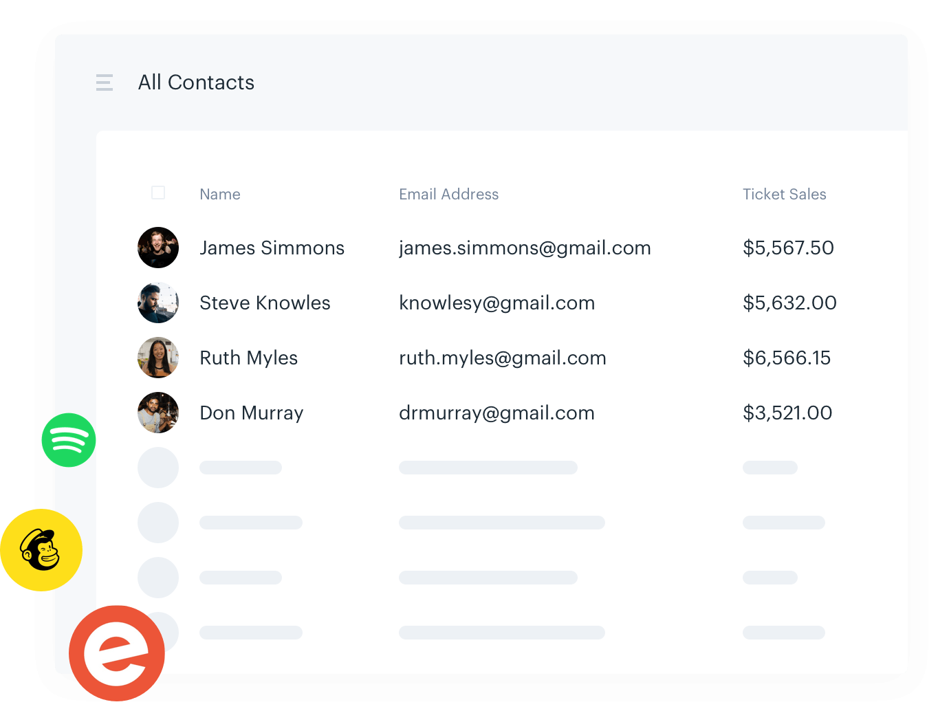 A screenshot of the top spending ticket buyers table on the Audience Republic platform