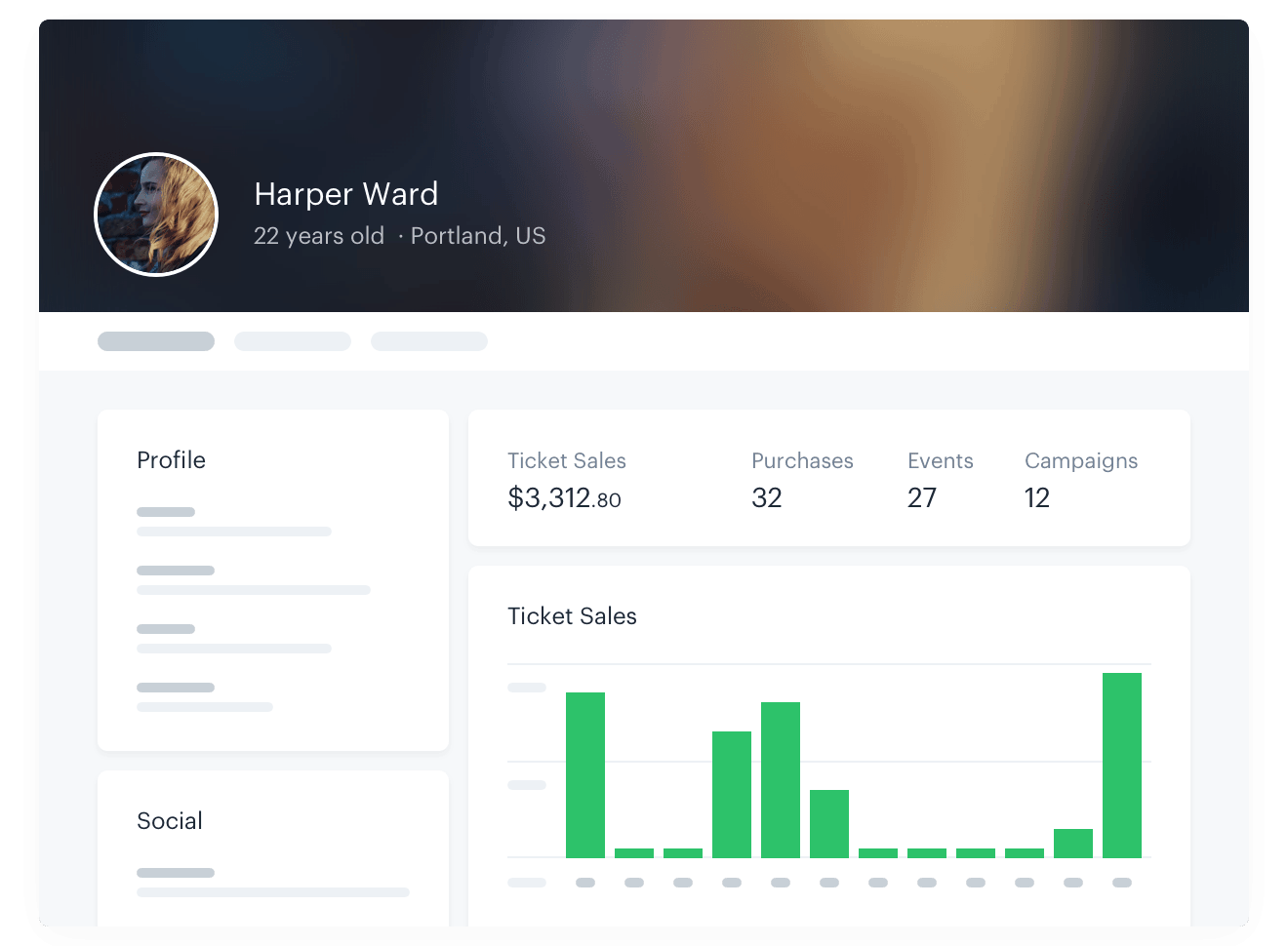 A screenshot of a customer profile on the Audience Republic platform