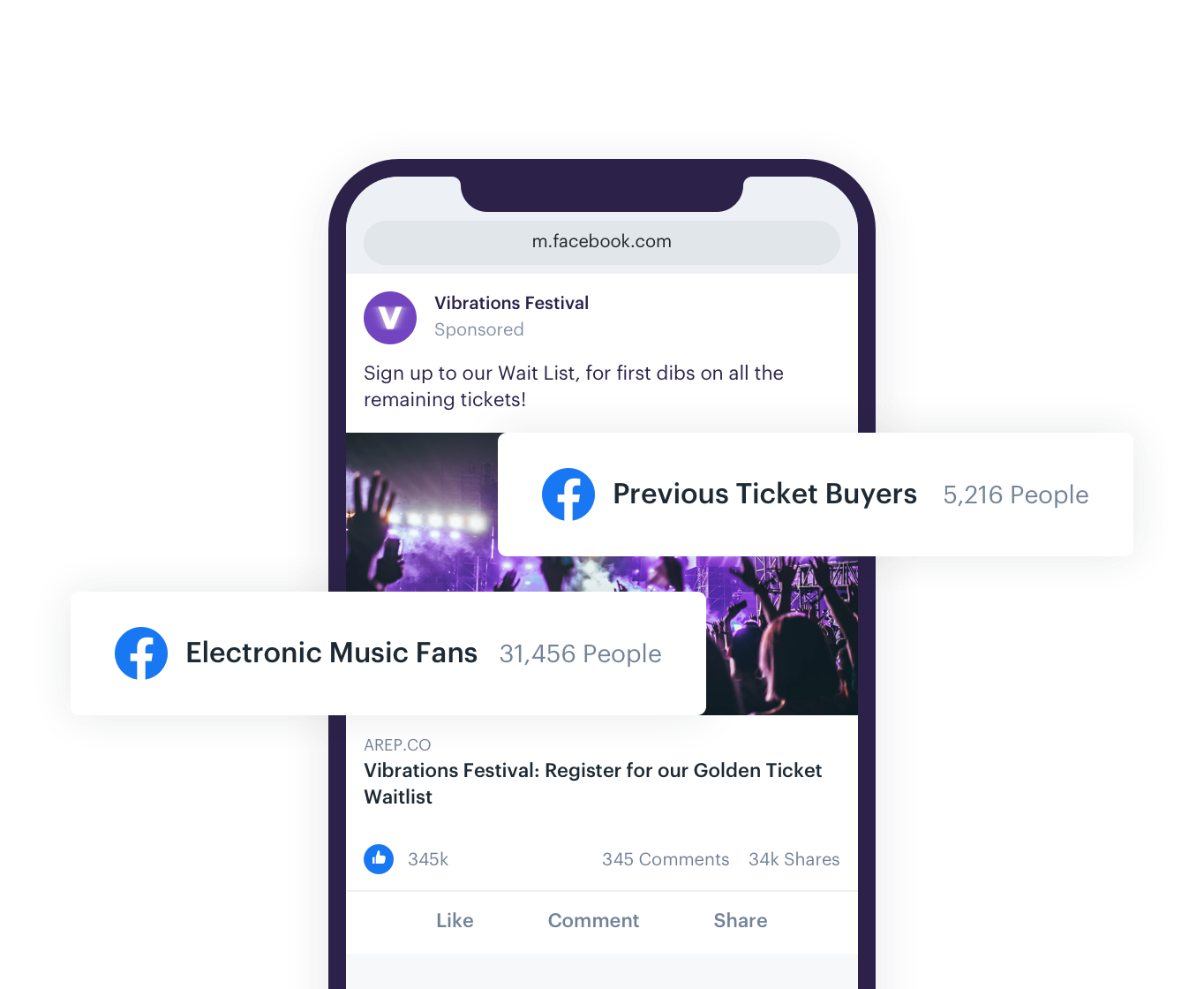 A screenshot of a Facebook ad powered by Custom Audiences