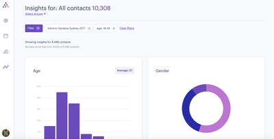 Insights all contacts