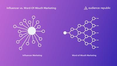 WOM vs Influencer Marketing