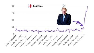 Boris Graph