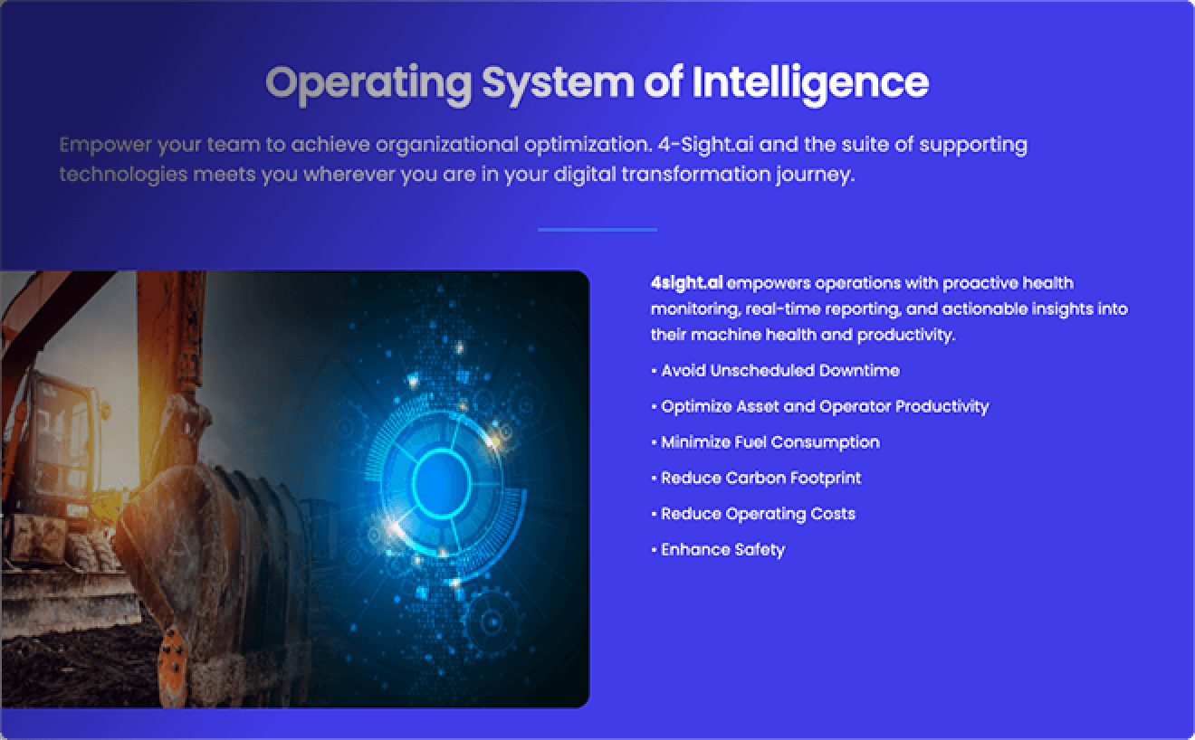 Sneak peek into 4-Sight AI