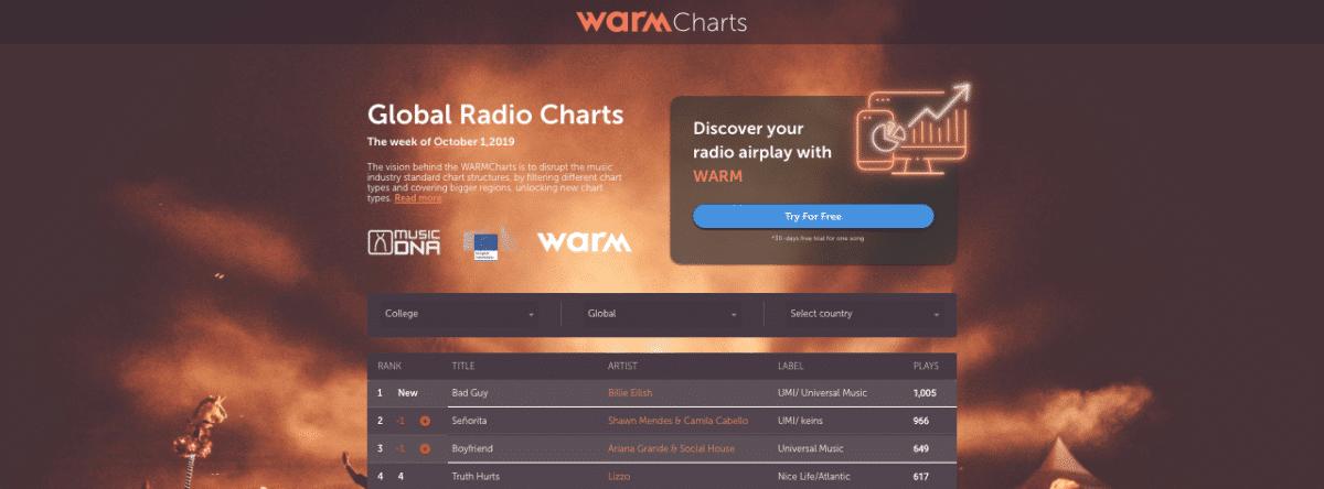 warm_charts_college|Skærmbillede 2019-10-01 kl. 14.17.12|WARM_Charts_Header|WARM Charts Screenshot|banner_WARM_Charts|warm Charts|charts_WARM|Warm_charts3