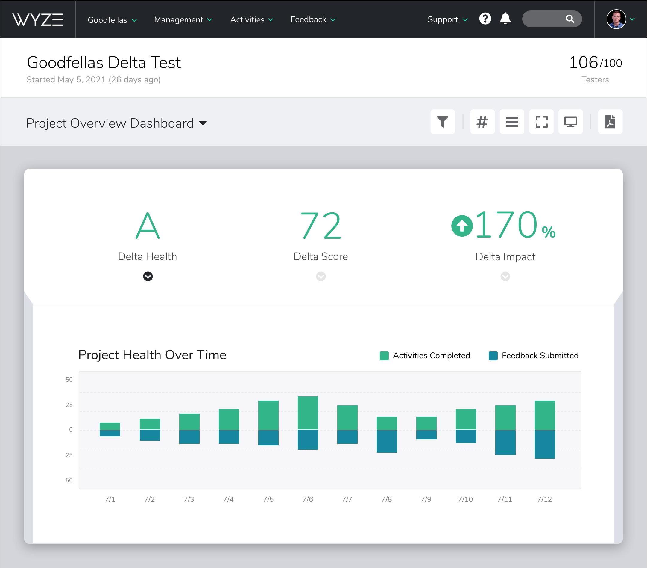 Screenshot of the Centercode Delta Test score UI