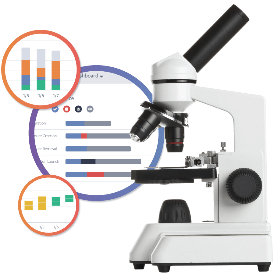 A microscope and screenshots of reporting dashboards