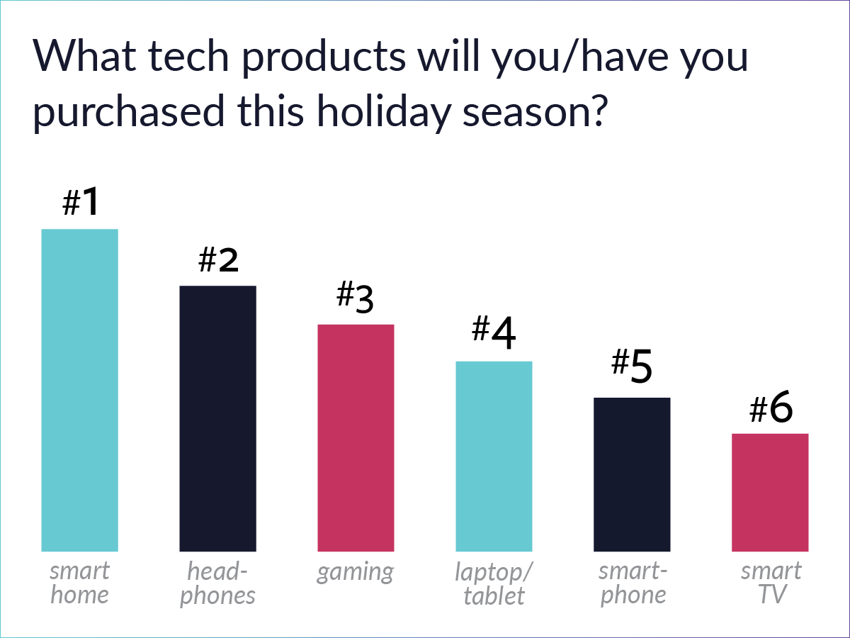 See the Industry Use Cases in Making Good Tech Great