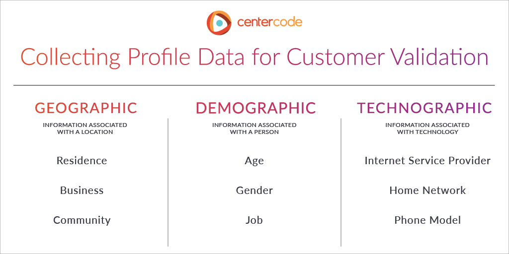 Fuel Your Product Management Goals with These 3 Testing Tactics | Collecting Profile Data