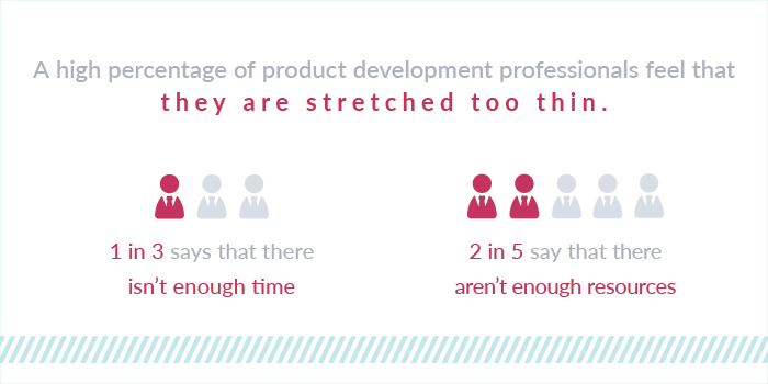 3 Myths About Bringing Customers into Agile Development | Strapped for time and resources