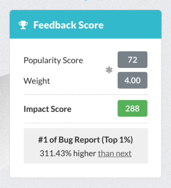 How to Choose the Right Beta Testing Tools | Example of Impact Scoring