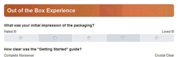 Great Beta Surveys