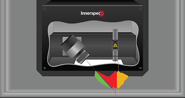 Laser Measurement: standoff distance