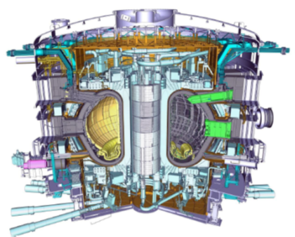 Diagram of ITEM Tokamak