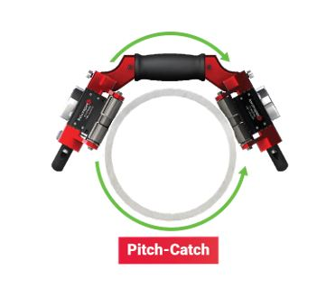 Diagram of how pich-catch inspection works