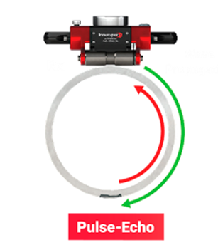 Diagram of how pulse-echo inspection works