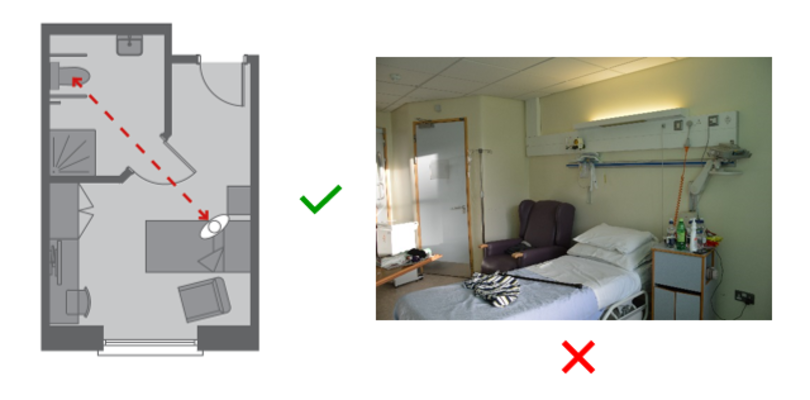 On the left, image of a dementia-friendly room with direct eyeline from the bed to bathroom. On the right, an image of a less dementia-friendly room with no direct line of site from the bed to the bathroom..