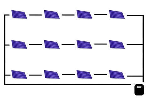 La boîte de jonction permet le montage parallèle de panneaux solaires