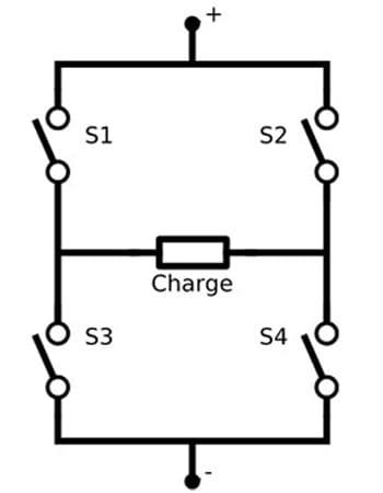 Le circuit électrique de l'onduleur photovoltaïque est en pont en H.