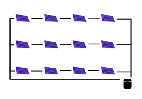 Les panneaux solaires branchés en série n'ont pas besoin de micro-onduleurs.