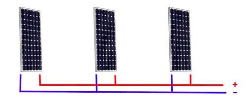 Les panneaux solaires montés en parallèle doivent tous avoir les mêmes tensions