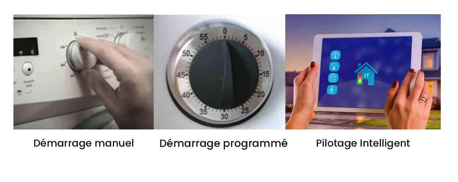 Passez à l'autoconsommation photovoltaïque pour faire des économies d'énergie