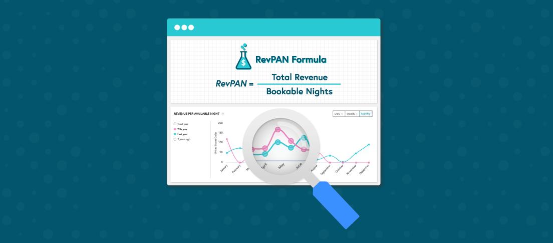 RevPAN: Portfolio Level Insights (Part 3)